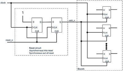 800px-Reset_Circuit.JPG