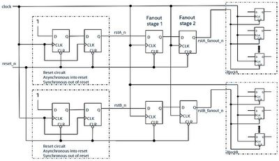 800px-Reset_Replication.JPG