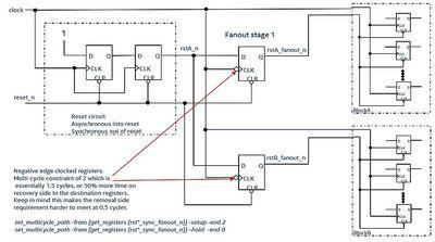 800px-Reset_Circuit_MultiCycle.JPG