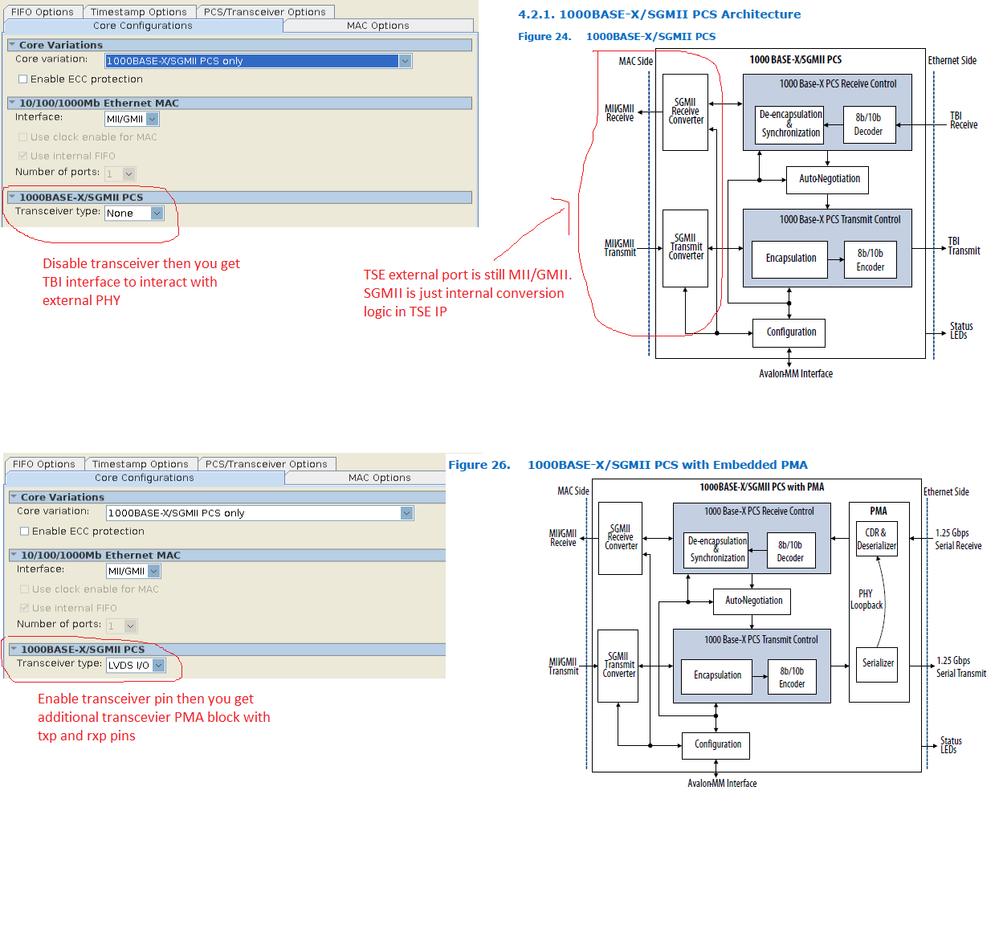 TSE IP feature clarification.png