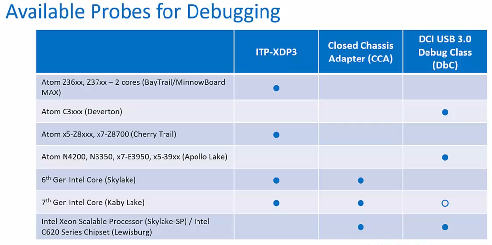 AvailableDebuggers.png