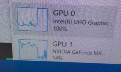 GPUs Activity when my problem occurs