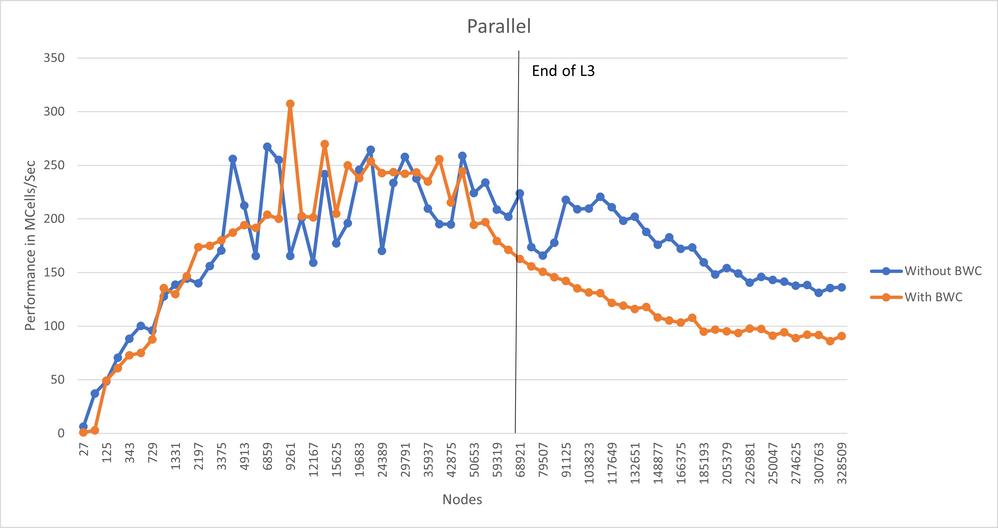 ParallelAnalysis.png