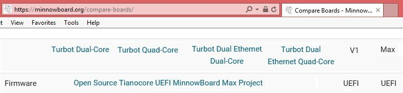 minnowboard supported firmware.jpg