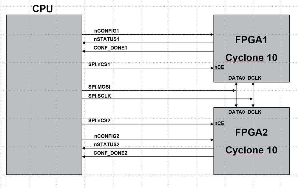 FPGA Parallell Programming Block Diagram.jpg